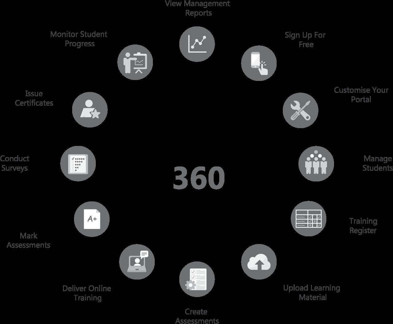 Enrolo 360 Icons